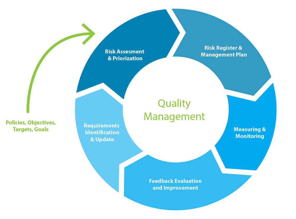 Datametrics Software Systems Inc Get The Right Path With Us